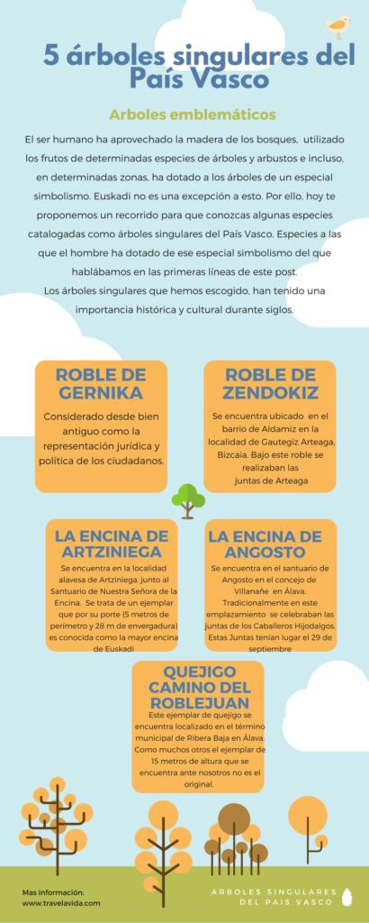 árboles singulares del País Vasco